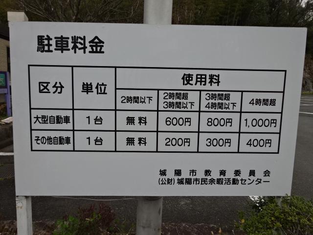 鴻ノ巣山運動公園の駐車場料金