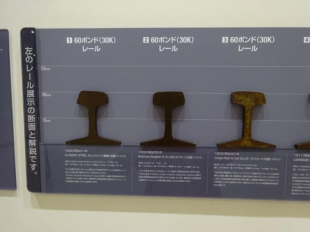 SANZEN-HIROBAレールの展示の解説