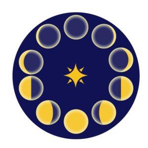 太陰暦のイメージ